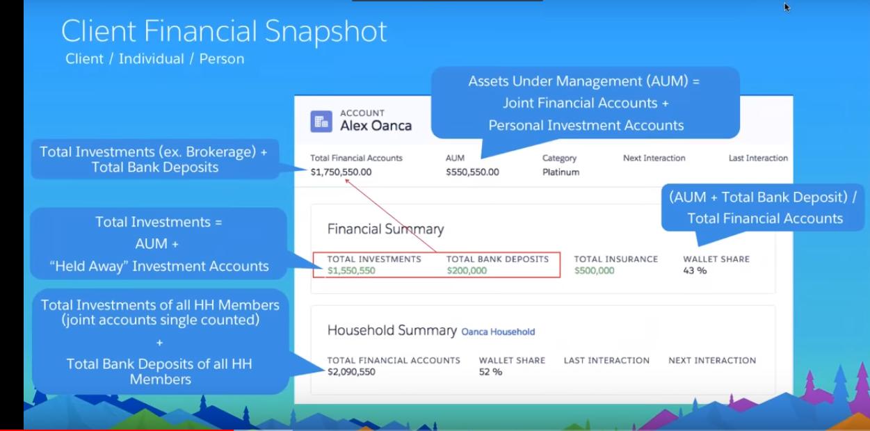 Salesforce Financial Cloud