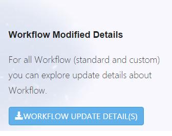 configuration workbook Salesforce
