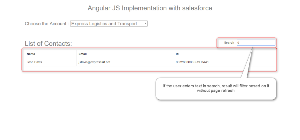 Salesforce angualar js