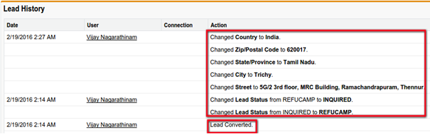 Salesforce lead conversion mapping
