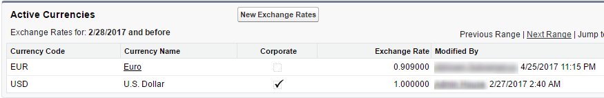 multi currency in salesforce