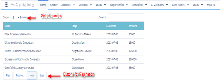 Salesforce Lightining Components Pagination