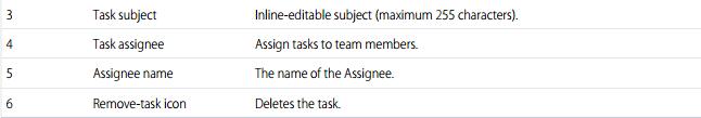salesforce agile accelerator