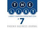 Phoenix Lists - Blog Posts